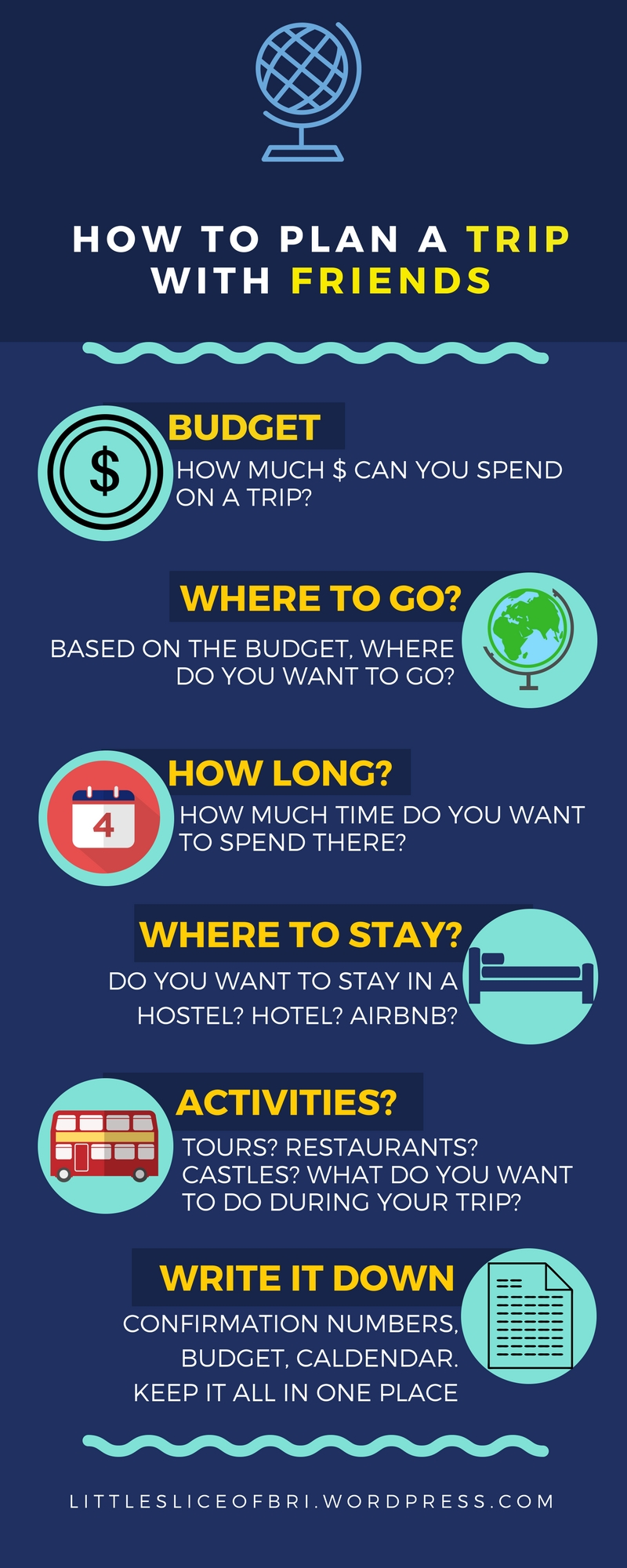 An info graphic detailing how to go about planning a trip with friends. The items are detailed in the text in the rest of the post.